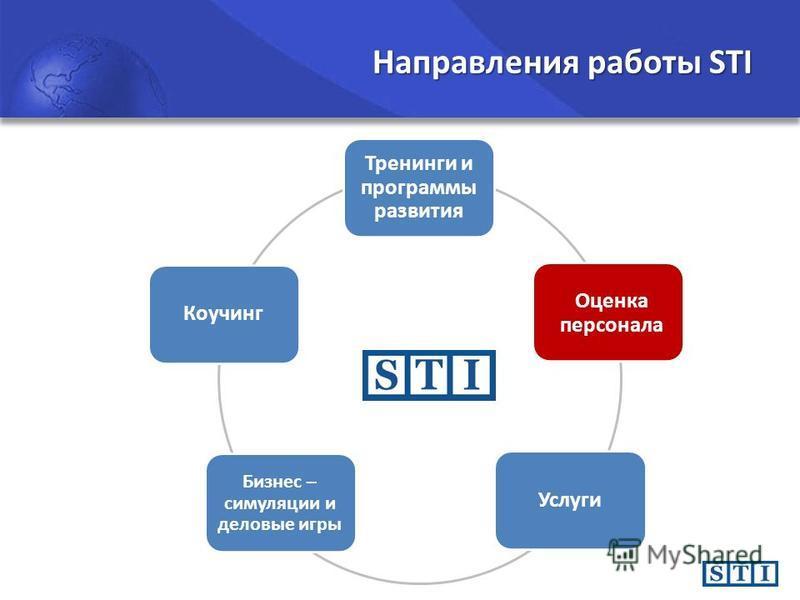 Направления работы STI Тренинги и программы развития Коучинг Оценка персонала Услуги Бизнес – симуляции и деловые игры