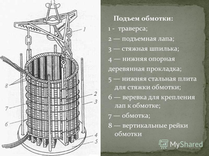 Подъем обмотки: 1 - траверса; 2 подъемная лапа; 3 стяжная шпилька; 4 нижняя опорная деревянная прокладка; 5 нижняя стальная плита для стяжки обмотки; 6 веревка для крепления лап к обмотке; 7 обмотка; 8 вертикальные рейки обмотки
