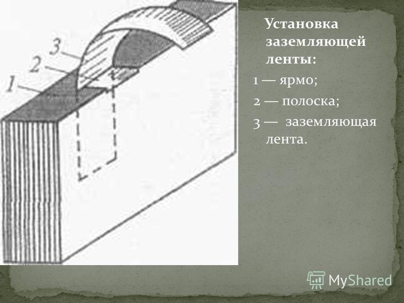 Установка заземляющей ленты: 1 ярмо; 2 полоска; 3 заземляющая лента.