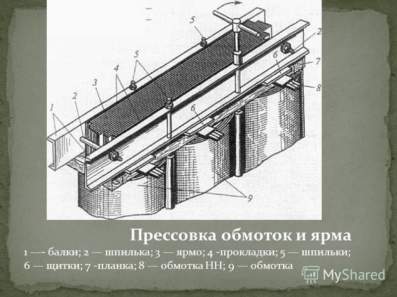 Прессовка обмоток и ярма 1 - балки; 2 шпилька; 3 ярмо; 4 -прокладки; 5 шпильки; 6 щитки; 7 -планка; 8 обмотка НН; 9 обмотка