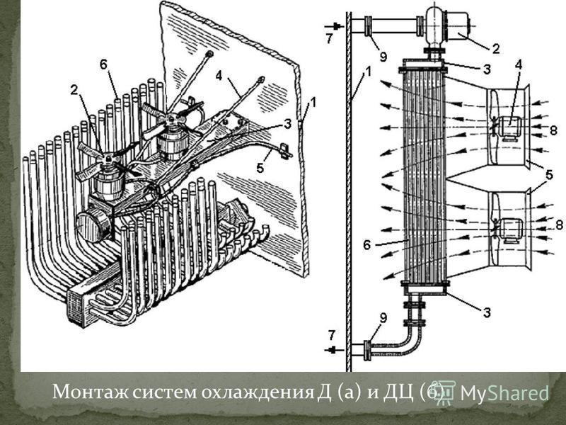 Монтаж систем охлаждения Д (а) и ДЦ (б)