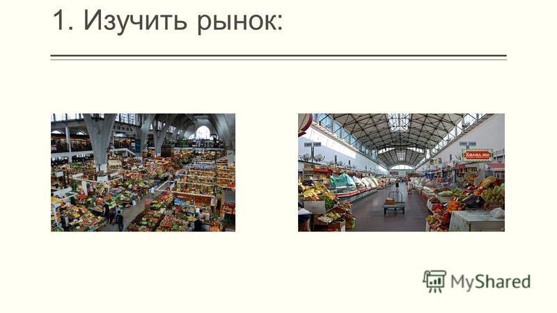 1. Изучить рынок: