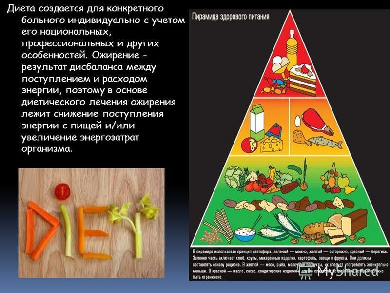 Диета создается для конкретного больного индивидуально с учетом его национальных, профессиональных и других особенностей. Ожирение - результат дисбаланса между поступлением и расходом энергии, поэтому в основе диетического лечения ожирения лежит сниж
