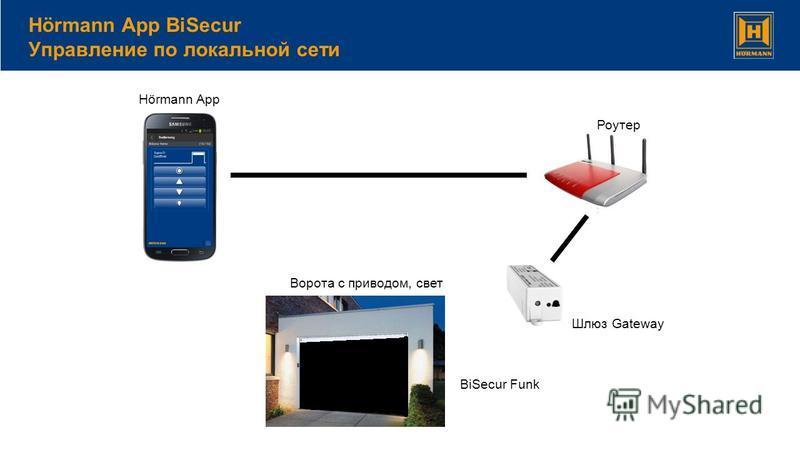 Hörmann App BiSecur Управление по локальной сети Hörmann App BiSecur Funk Ворота с приводом, свет Шлюз Gateway Роутер