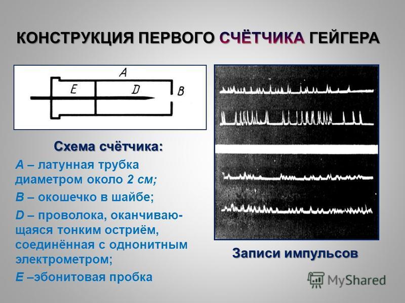 Схема счётчика: А – латунная трубка диаметром около 2 см; В – окошечко в шайбе; D – проволока, оканчивающаяся тонким остриём, соединённая с однонитным электрометром; Е –эбонитовая пробка Записи импульсов