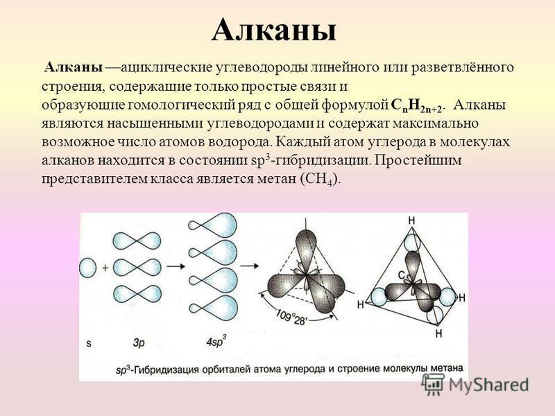 Алканы Алканы ациклические углеводороды линейного или разветвлённого строения, содержащие только простые связи и образующие гомологический ряд с общей формулой C n H 2n+2. Алканы являются насыщенными углеводородами и содержат максимально возможное чи