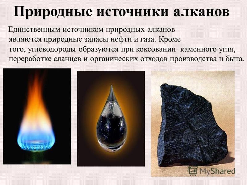 Природные источники алканов Единственным источником природных алканов являются природные запасы нефти и газа. Кроме того, углеводороды образуются при коксовании каменного угля, переработке сланцев и органических отходов производства и быта.