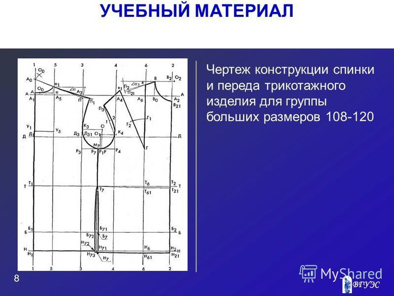 Рисунок Чертеж конструкции спинки и переда трикотажного изделия для группы больших размеров 108-120 8 УЧЕБНЫЙ МАТЕРИАЛ