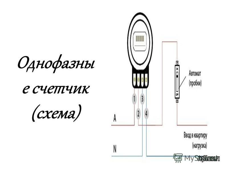 Однофазны е счетчик (схема)