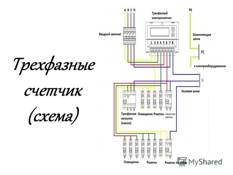 Трехфазные счетчик (схема)