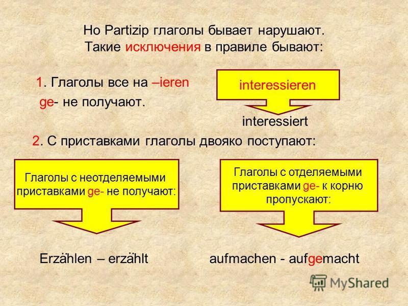 Но Partizip глаголы бывает нарушают. Такие исключения в правиле бывают: 1. Глаголы все на –ieren ge- не получают. interessiert 2. С приставками глаголы двояко поступают: Erzahlen – erzahlt aufmachen - aufgemacht interessieren Глаголы с неотделяемыми
