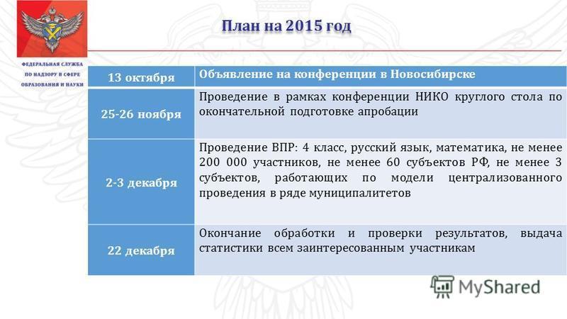План на 2015 год 13 октября Объявление на конференции в Новосибирске 25-26 ноября Проведение в рамках конференции НИКО круглого стола по окончательной подготовке апробации 2-3 декабря Проведение ВПР: 4 класс, русский язык, математика, не менее 200 00