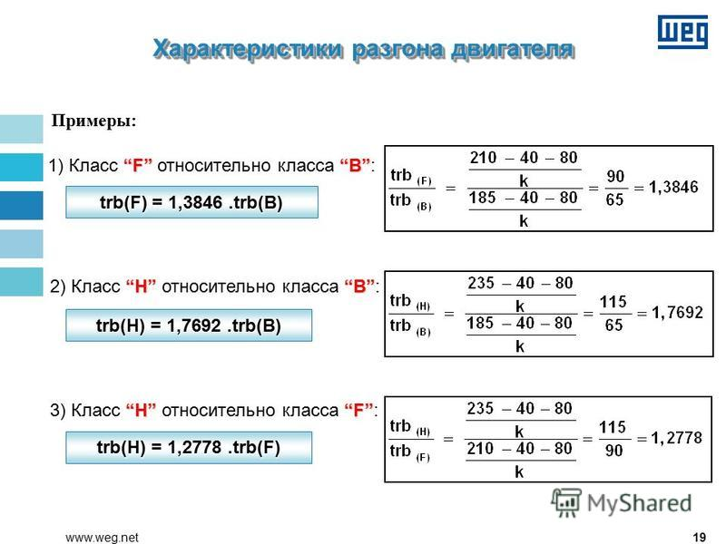 19www.weg.net HB 2) Класс H относительно класса B: HF 3) Класс H относительно класса F: Примеры: FB 1) Класс F относительно класса B: trb(F) = 1,3846.trb(B) trb(H) = 1,7692.trb(B) trb(H) = 1,2778.trb(F) Характеристики разгона двигателя