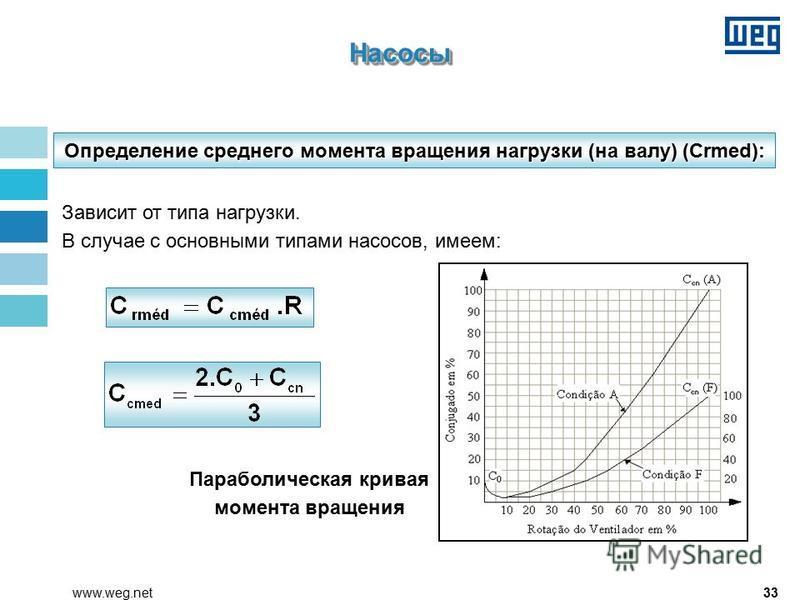 33www.weg.net Параболическая кривая момента вращения Определение среднего момента вращения нагрузки (на валу) (Crmеd): Зависит от типа нагрузки. В случае с основными типами насосов, имеем: Насосы Насосы
