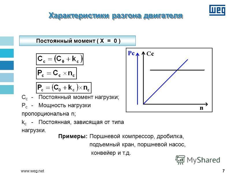 7www.weg.net C c -Постоянный момент нагрузки; P c -Мощность нагрузки пропорциональна n; k c -Постоянная, зависящая от типа нагрузки. Постоянный момент ( X = 0 ) Постоянный момент ( X = 0 ) Примеры:Поршневой компрессор, дробилка, подъемный кран, поршн