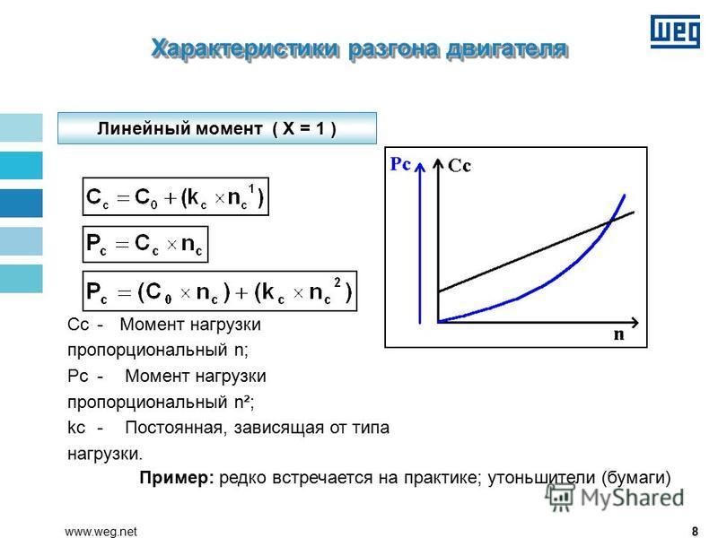 8www.weg.net Пример: редко встречается на практике; утоньшители (бумаги) Линейный момент ( X = 1 ) Cc-Момент нагрузки пропорциональный n; Pc- Момент нагрузки пропорциональный n²; kc- Постоянная, зависящая от типа нагрузки. Характеристики разгона двиг