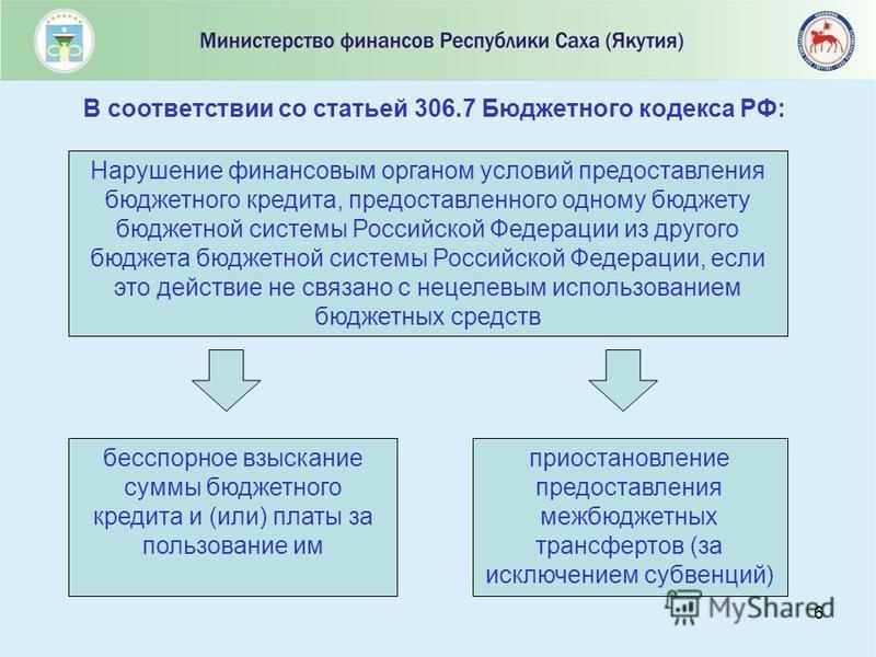 6 Нарушение финансовым органом условий предоставления бюджетного кредита, предоставленного одному бюджету бюджетной системы Российской Федерации из другого бюджета бюджетной системы Российской Федерации, если это действие не связано с нецелевым испол