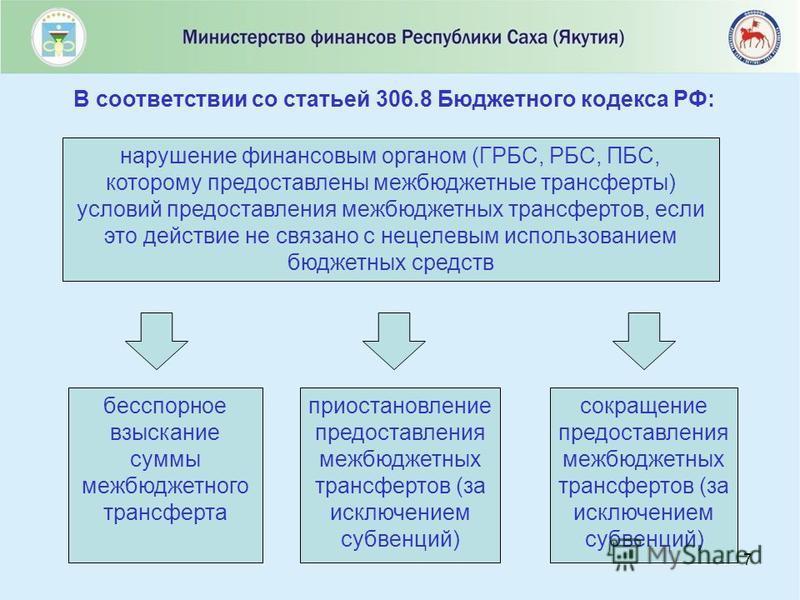 7 нарушение финансовым органом (ГРБС, РБС, ПБС, которому предоставлены межбюджетные трансферты) условий предоставления межбюджетных трансфертов, если это действие не связано с нецелевым использованием бюджетных средств приостановление предоставления