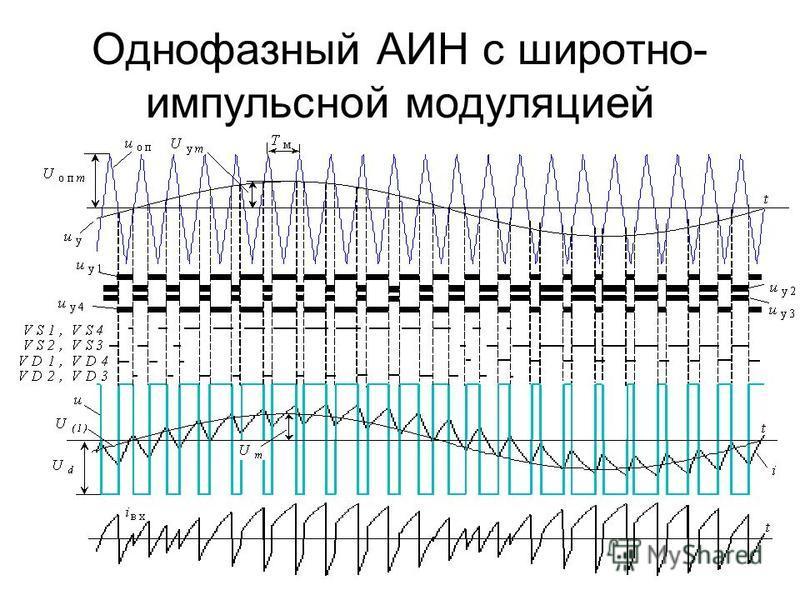 Однофазный АИН с широтно- импульсной модуляцией