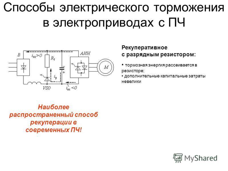 Способы электрического торможения в электроприводах с ПЧ Рекуперативное с разрядным резистором: тормозная энергия рассеивается в резисторе; дополнительные капитальные затраты невелики Наиболее распространенный способ рекуперации в современных ПЧ!