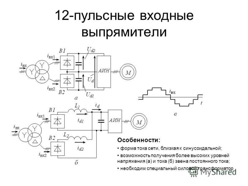 12-пульсные входные выпрямители Особенности: форма тока сети, близкая к синусоидальной; возможность получения более высоких уровней напряжения (а) и тока (б) звена постоянного тока; необходим специальный силовой трансформатор