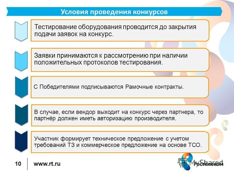 www.rt.ru Тестирование оборудования проводится до закрытия подачи заявок на конкурс. Заявки принимаются к рассмотрению при наличии положительных протоколов тестирования. С Победителями подписываются Рамочные контракты. 10 Условия проведения конкурсов