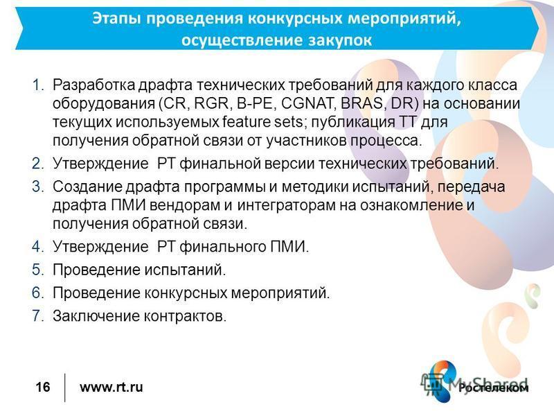 www.rt.ru 16 1. Разработка крафта технических требований для каждого класса оборудования (CR, RGR, B-PE, CGNAT, BRAS, DR) на основании текущих используемых feature sets; публикация ТТ для получения обратной связи от участников процесса. 2. Утверждени