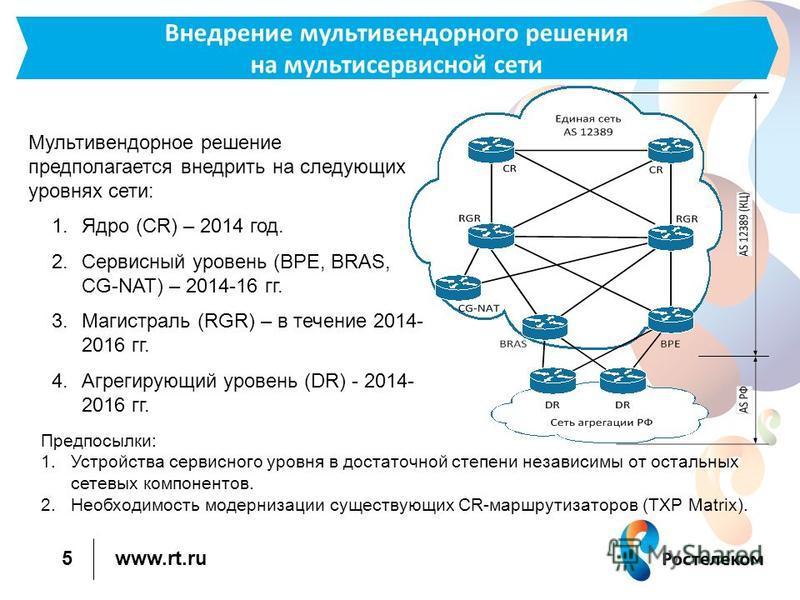 www.rt.ru Мультивендорное решение предполагается внедрить на следующих уровнях сети: 1. Ядро (CR) – 2014 год. 2. Сервисный уровень (BPE, BRAS, CG-NAT) – 2014-16 гг. 3. Магистраль (RGR) – в течение 2014- 2016 гг. 4. Агрегирующий уровень (DR) - 2014- 2