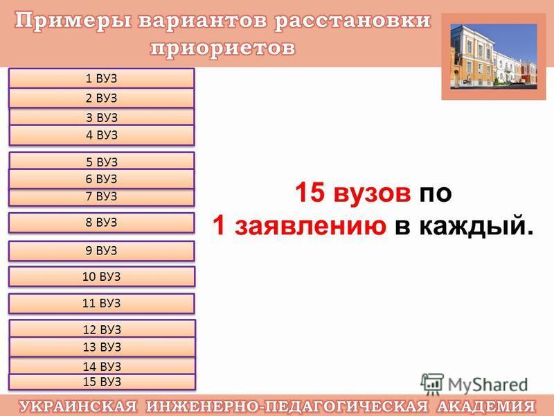 15 вузов по 1 заявлению в каждый. 1 ВУЗ 3 ВУЗ 2 ВУЗ 4 ВУЗ 5 ВУЗ 7 ВУЗ 8 ВУЗ 9 ВУЗ 10 ВУЗ 11 ВУЗ 12 ВУЗ 14 ВУЗ 15 ВУЗ 6 ВУЗ 13 ВУЗ