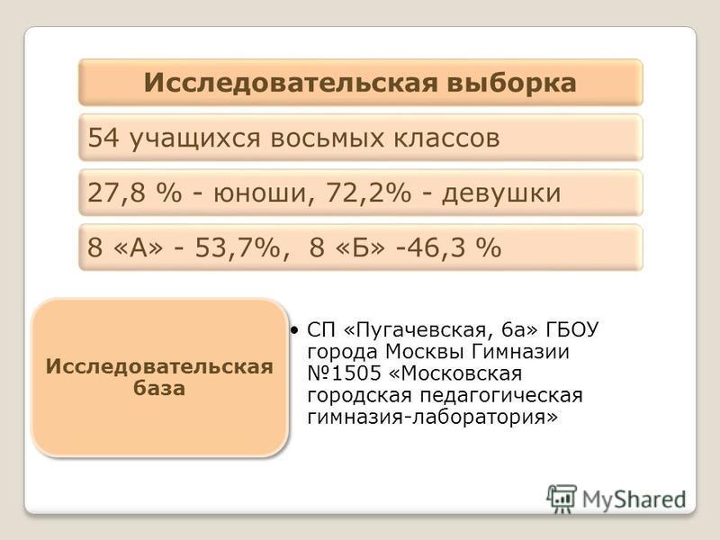Исследовательская выборка 54 учащихся восьмых классов 27,8 % - юноши, 72,2% - девушки 8 «А» - 53,7%, 8 «Б» -46,3 % СП «Пугачевская, 6 а» ГБОУ города Москвы Гимназии 1505 «Московская городская педагогическая гимназия-лаборатория» Исследовательская баз