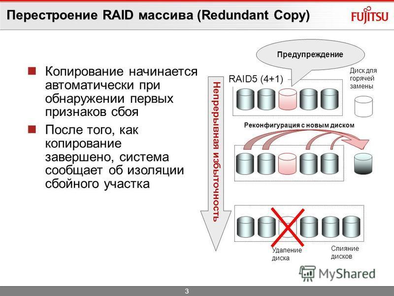 Перестроение RAID массива (Redundant Copy) 3 Копирование начинается автоматически при обнаружении первых признаков сбоя После того, как копирование завершено, система сообщает об изоляции сбойного участка Слияние дисков Удаление диска Диск для горяче