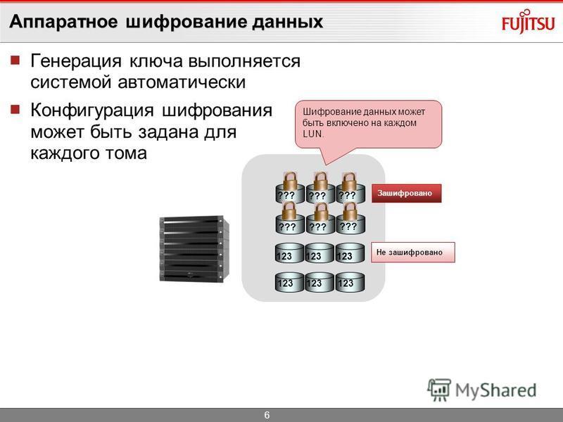 Аппаратное шифрование данных Генерация ключа выполняется системой автоматически Конфигурация шифрования может быть задана для каждого тома Шифрование данных может быть включено на каждом LUN. ??? Не зашифровано 123 Зашифровано 6