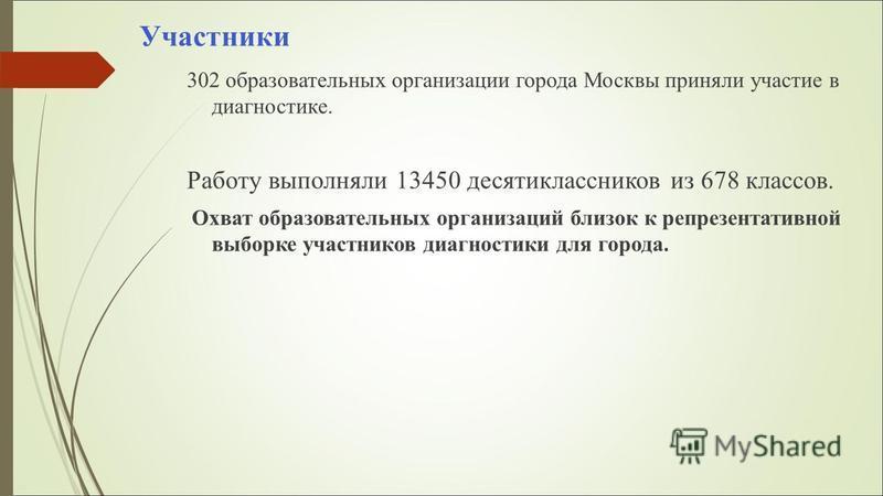 Участники 302 образовательных организации города Москвы приняли участие в диагностике. Работу выполняли 13450 десятиклассников из 678 классов. Охват образовательных организаций близок к репрезентативной выборке участников диагностики для города.