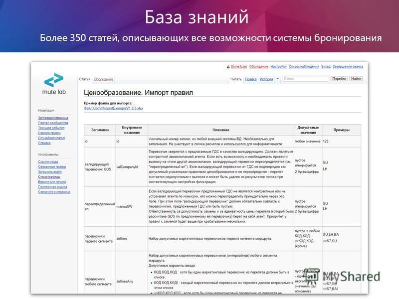 База знаний Более 350 статей, описывающих все возможности системы бронирования