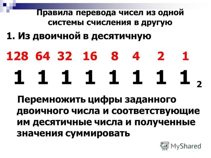 Системы счисления десятичная двоичная восьмеричная шестнадцатеричная 00 11 210 311 4100 5101 6110 7111 81000 91001 101010 111011 121100 131101 141110 151111 0 1 2 3 4 5 6 7 10 11 12 13 14 15 16 17 0 1 2 3 4 5 6 7 8 9 A B C D E F