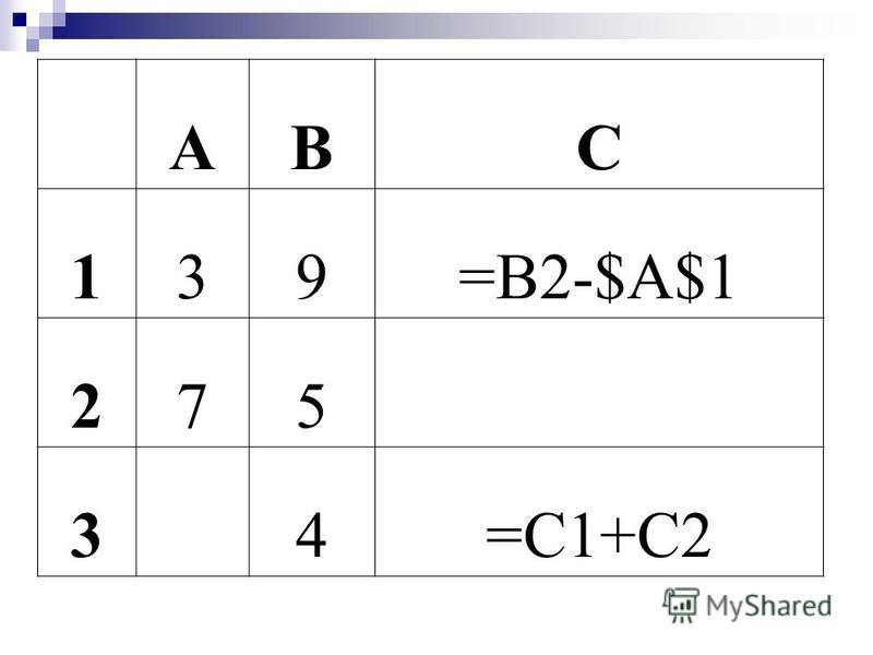 ABC 1 Осадкимм 2 дождь 10=СЧЁТЕСЛИ(А2:А5;дождь) 3 снег 12=СУММЕСЛИ(В2:В5;>15 ) 4 снег 23=СЧЁТЕСЛИ(В2:В5;>15) 5 дождь 15=СУММ(А2:В4)