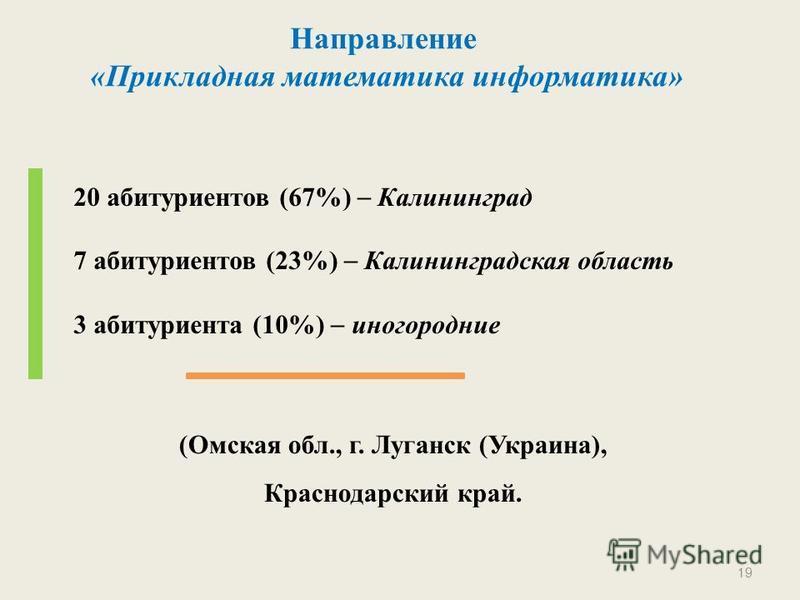 Направление «Прикладная математика информатика» 20 абитуриентов (67%) Калининград 7 абитуриентов (23%) Калининградская область 3 абитуриента (10%) иногородние 19 (Омская обл., г. Луганск (Украина), Краснодарский край.