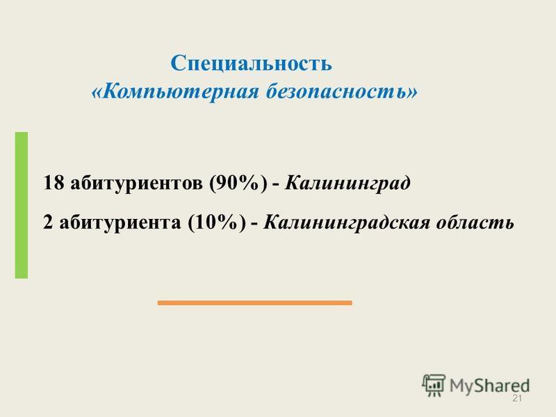 Специальность «Компьютерная безопасность» 18 абитуриентов (90%) - Калининград 2 абитуриента (10%) - Калининградская область 21