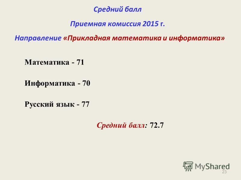 23 Средний балл Приемная комиссия 2015 г. Направление «Прикладная математика и информатика» Математика - 71 Информатика - 70 Русский язык - 77 Средний балл: 72.7
