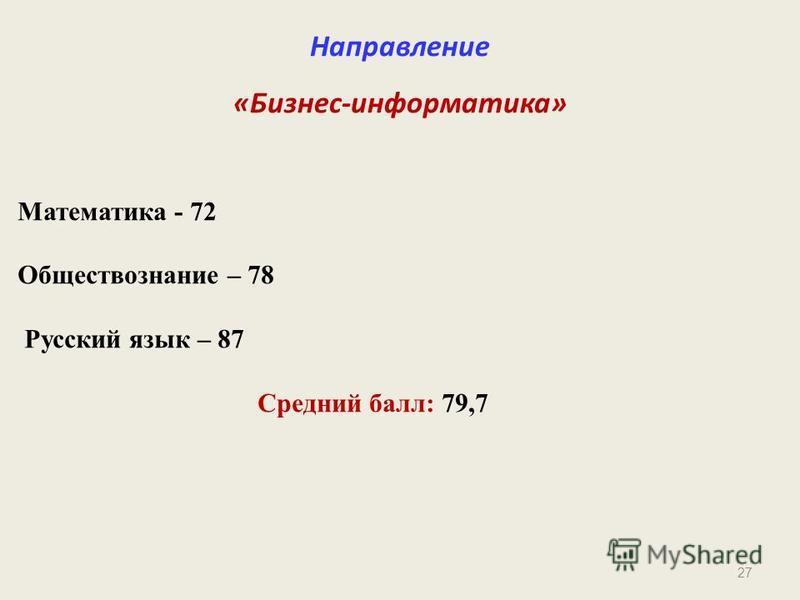 27 Направление «Бизнес-информатика» Математика - 72 Обществознание – 78 Русский язык – 87 Средний балл: 79,7
