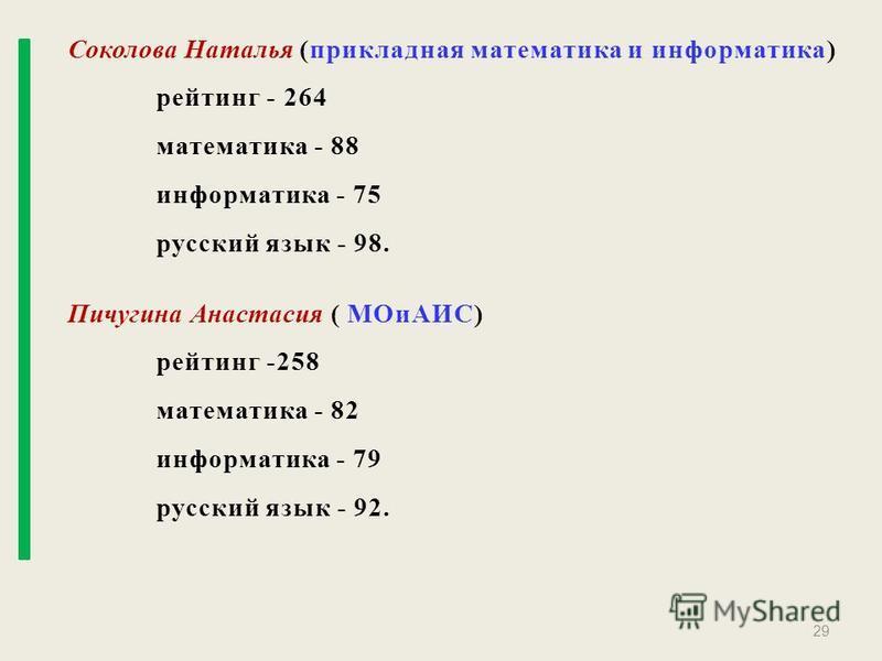 Соколова Наталья (прикладная математика и информатика) рейтинг - 264 математика - 88 информатика - 75 русский язык - 98. Пичугина Анастасия ( МОиАИС) рейтинг -258 математика - 82 информатика - 79 русский язык - 92. 29