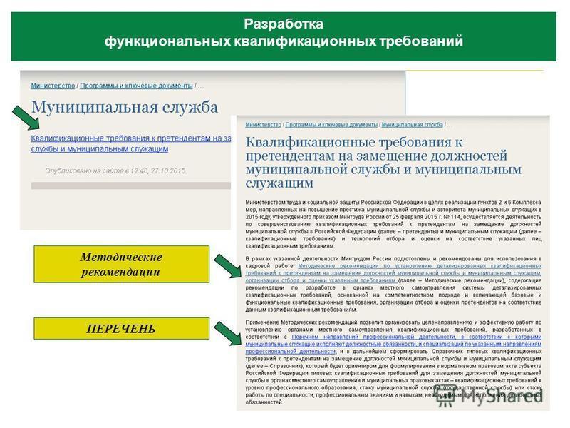 14 Пример заполнения формы «Функциональные квалификационные требования по категориям и группам должностей» Методические рекомендации ПЕРЕЧЕНЬ Разработка функциональных квалификационных требований