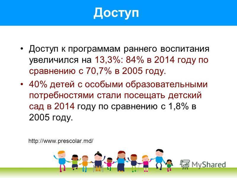 Доступ Доступ к программам раннего воспитания увеличился на 13,3%: 84% в 2014 году по сравнению с 70,7% в 2005 году. 40% детей с особыми образовательными потребностями стали посещать детский сад в 2014 году по сравнению с 1,8% в 2005 году. http://www