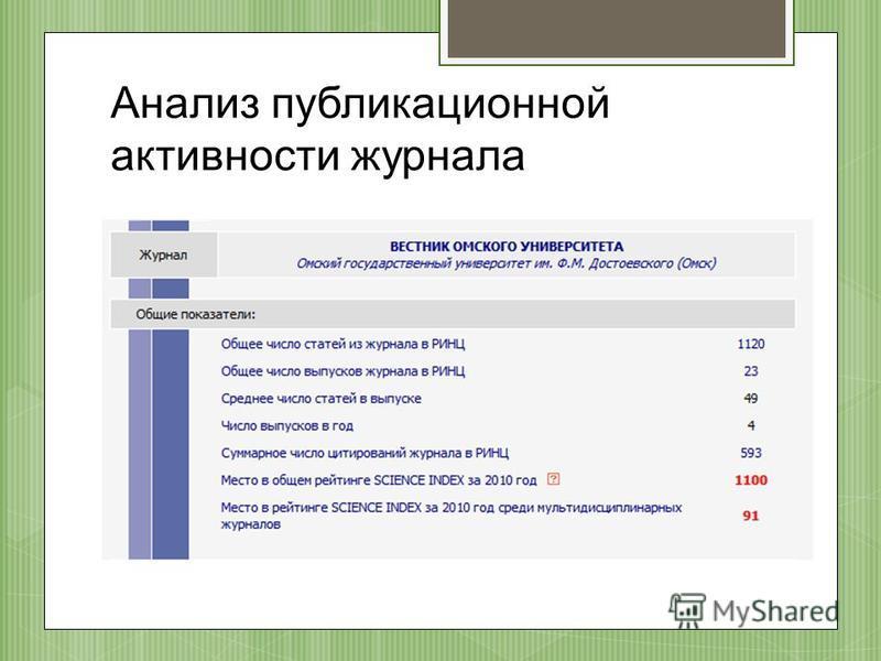 Анализ публикационной активности журнала
