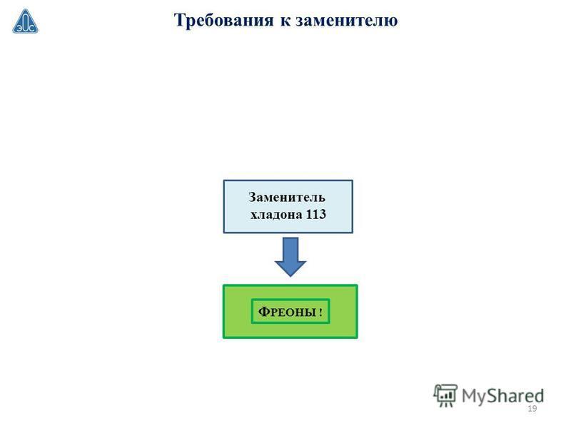 Требования к заменителю Заменитель хладона 113 Ф РЕОНЫ ! 19
