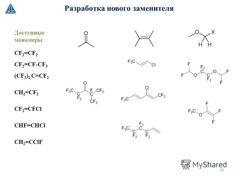 Разработка нового заменителя Доступные мономеры СF 2 =CF 2 СF 2 =CF-CF 3 (СF 3 ) 2 C=CF 2 СH 2 =CF 2 СF 2 =CFCl СHF=CHCl СH 2 =CClF 26