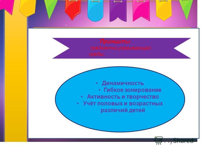 Направления работы Принципы предметно-развивающей среды: Динамичность Гибкое зонирование Активность и творчество Учёт половых и возрастных различий детей