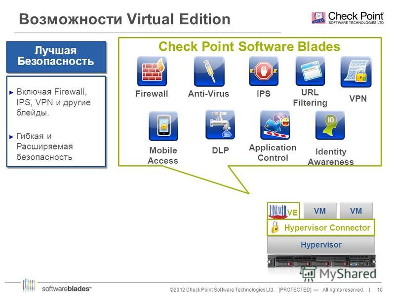 10©2012 Check Point Software Technologies Ltd. [PROTECTED] All rights reserved. | Возможности Virtual Edition Hypervisor VM VE Hypervisor Connector Check Point Software Blades FirewallAnti-Virus IPS URL Filtering VPN Application Control Mobile Access