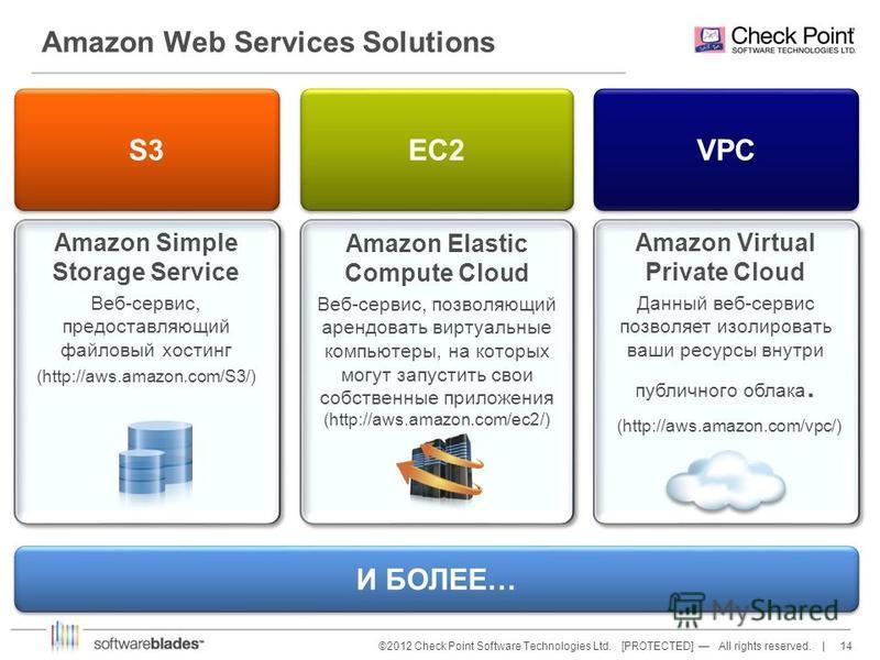 14©2012 Check Point Software Technologies Ltd. [PROTECTED] All rights reserved. | Amazon Web Services Solutions Amazon Simple Storage Service Веб-сервис, предоставляющий файловый хостинг (http://aws.amazon.com/S3/) Amazon Simple Storage Service Веб-с