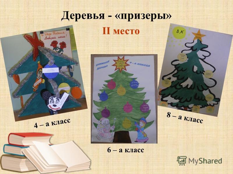 8 – а класс 6 – а класс 4 – а класс Деревья - «призеры» ΙΙ место